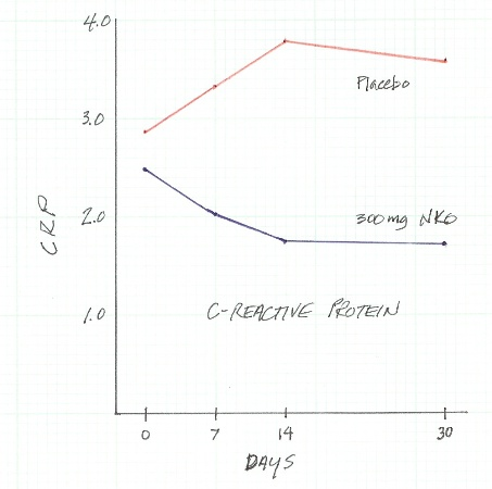 nko-graphs-crp.jpg