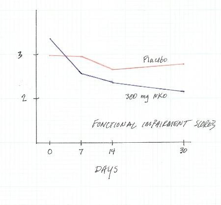 nko-graphs-fi-scores.jpg