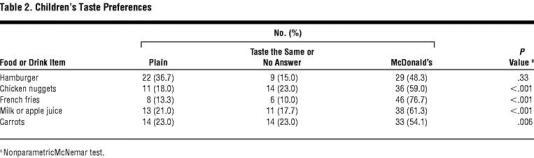 mcdonalds-taste-pref.JPG