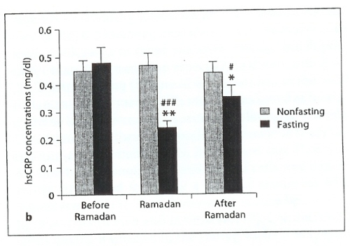 ramadan-crp-female.jpg
