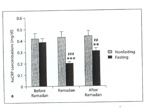 ramadan-crp-males.jpg