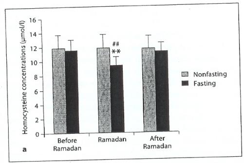 ramadan-hcy-males.jpg