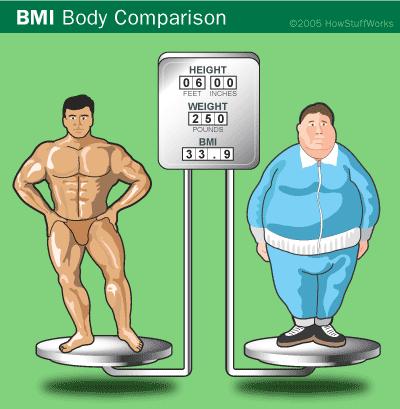 bmi-comparison