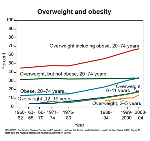 obesity-stats-small