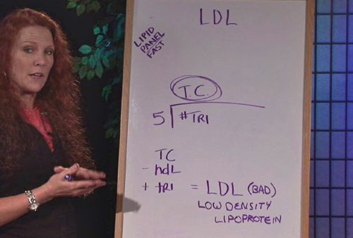 Instructor teaches Friedewald equation and bad cholesterol