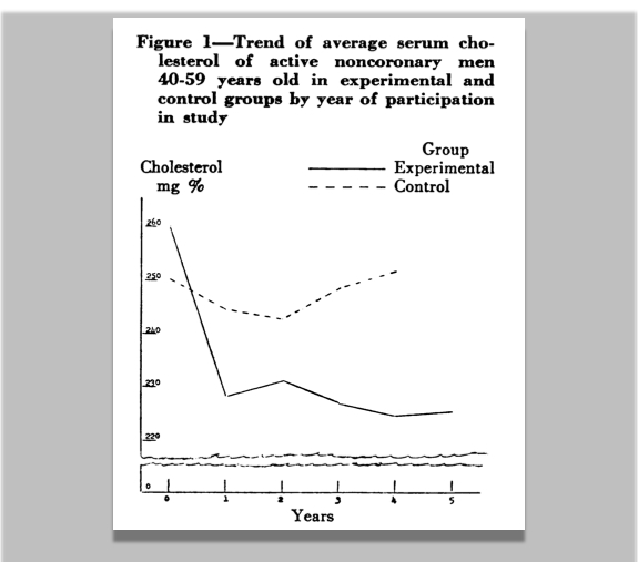 Figure_1 Anti-Coronary Club paper